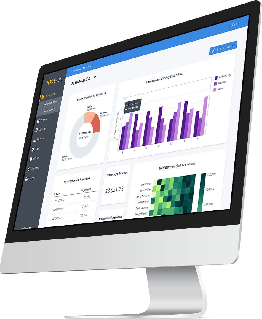 HTL Exec Automated Revenue Reporting Software